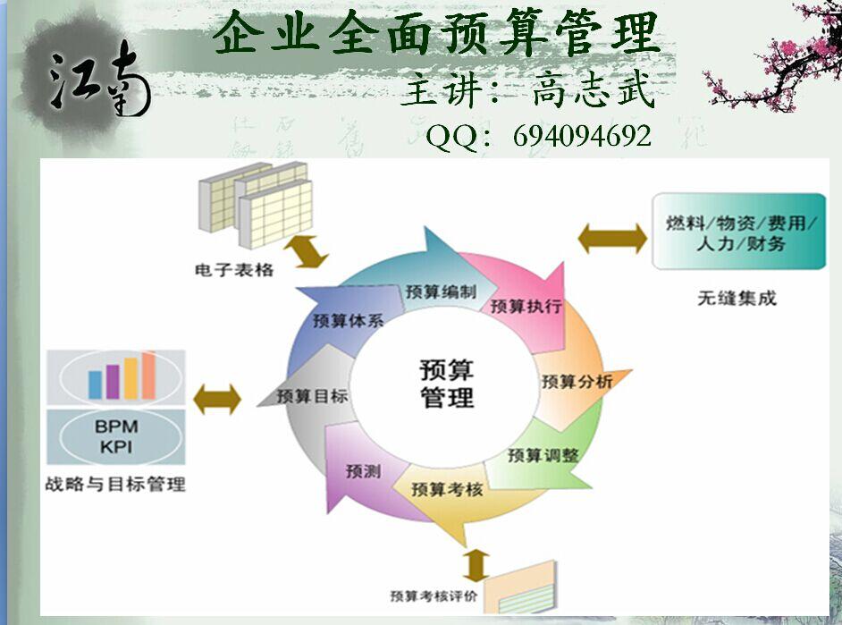 深圳地图ppt素材