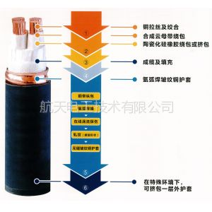 橡胶复合绝缘防火电缆